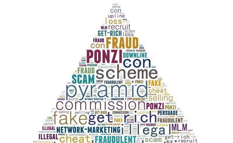 keyword schema ponzi
