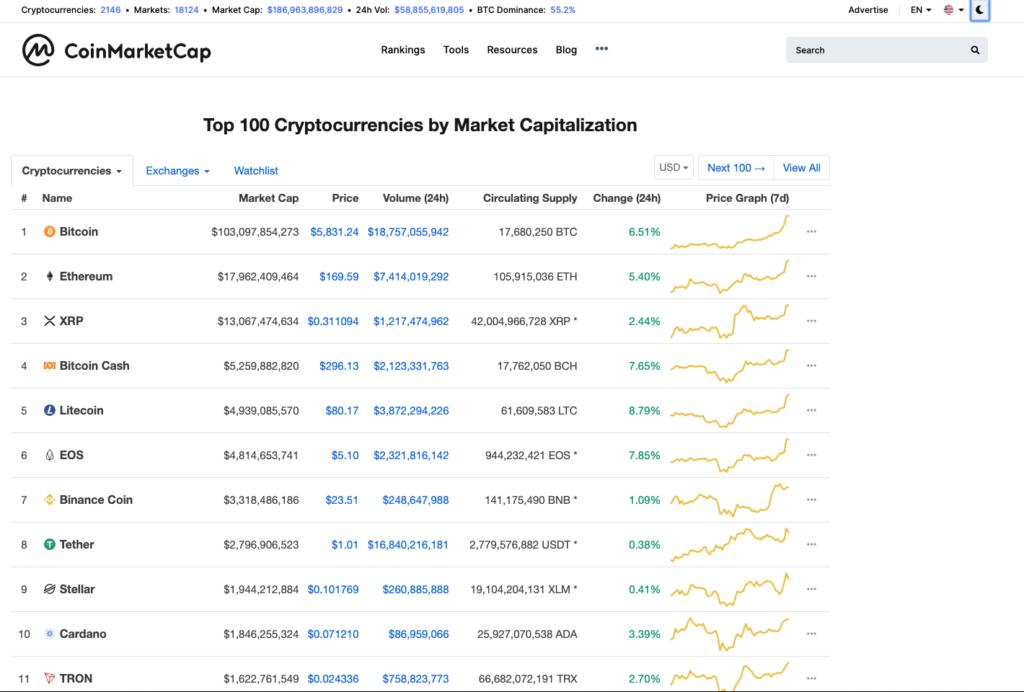 schermata principale di coinmarketcap